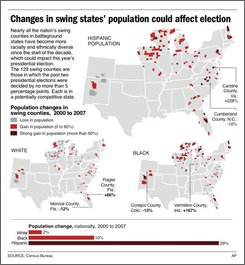 ADVANCE FOR AUG. 10; U.S. maps show percent change in population for blacks, whites and Hispanics in swing counties from 2000-07; 3c x 6 1/8 inches; 146 mm x 155.6 mm