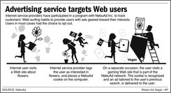 ADVANCE FOR MONDAY SEPTEMBER 2; graphic explains how a device tracks internet users interest to target advertising; 3c x 3 1/8 inches; 146 mm x 79.4 mm