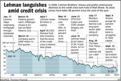 Graphic shows Lehman Brothers share prices and a timeline of recent events;