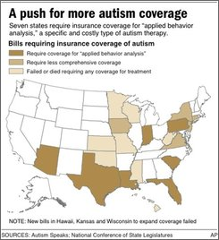 Chart states that require insurance companies to cover applied behavior analysis for autism treatment;