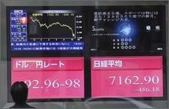 A man looks at digital screen flashing Monday's stock prices and foreign exchange rate in Tokyo Monday, Oct. 27, 2008. Japan's stock market had a miserable and manic Monday, with the key stock index plunging more than 6 percent to its lowest close in more than a quarter century. The Nikkei 225 index shed 486.18 points, or 6.36 percent, to 7,162.90 -- the worst closing level since October 1982. (AP Photo/Katsumi Kasahara)