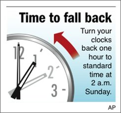 ADVANCE FOR ANYTIME; graphic reminder to turn clocks back one hour from 2 a.m. to 1 a.m. on Sunday, Nov. 2; stand-alone; three sizes;