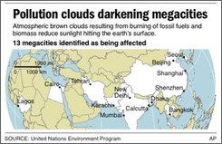Map shows megacities in Asia affected by atmospheric brown clouds hotspots;