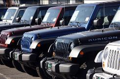Jeep Wrangler sales fell 3% in 2009, Chrysler said. Among models on sale for all 2008, none did better.