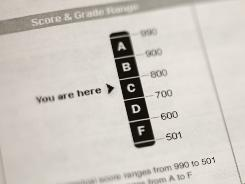 Lenders and credit bureaus use lots of different scores to evaluate borrowers so it is important to be aware of what's on your credit report.