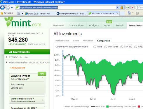Mint.com example