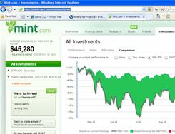 Mint.com is a financial software tool that requires your password information for all your bank and brokerage accounts.