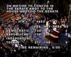 A screen grab via C-SPAN, shows the final vote tally on the bill to avoid income tax increases on Jan. 1.
