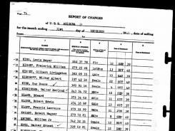 Records from the U.S.S. Arizona, now available at Ancestry.com, show the fate of each crew member, transfers and missing persons.
