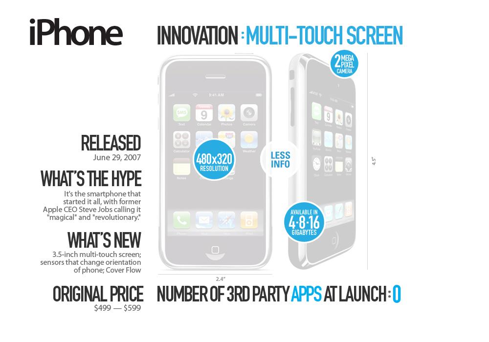 Iphone1 Extra