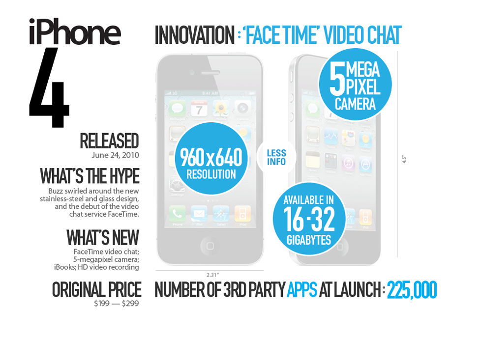 Apple unveils iphone 4s but no iphone 5 usatoday com