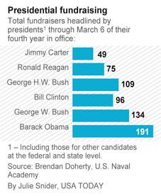 obama-fundraising.jpg