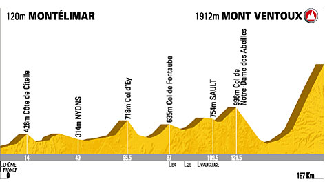 A profile of the penultimate stage of the 2009 Tour de France, released on Wednesday.