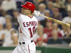 The Nationals like what they saw of infielder Danny Espinosa, who hit six home runs and committed one error in 28 games.