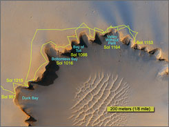 This is the route Opportunity will follow during its exploration partway around the rim of Victoria Crater. The rover first reached the edge of the crater on Sept. 26, 2006. This map shows travels through June 24, 2007.