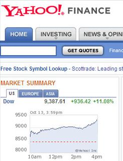 A screen shot from Yahoo's finance page.