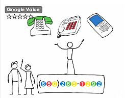 "This is a screen grab from a Google Voice ""overview"" video."